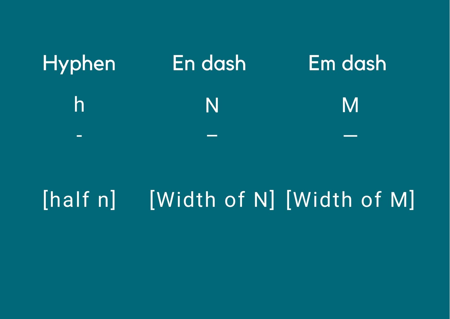 Explanation and examples of hyphen, en dash and em dash