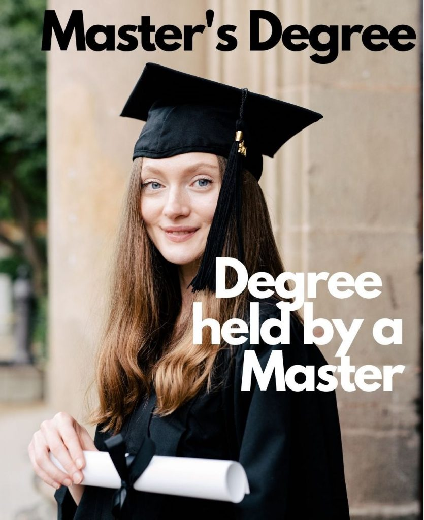 Graphic describing the difference between masters degree and master's degree, explaining the possessive.