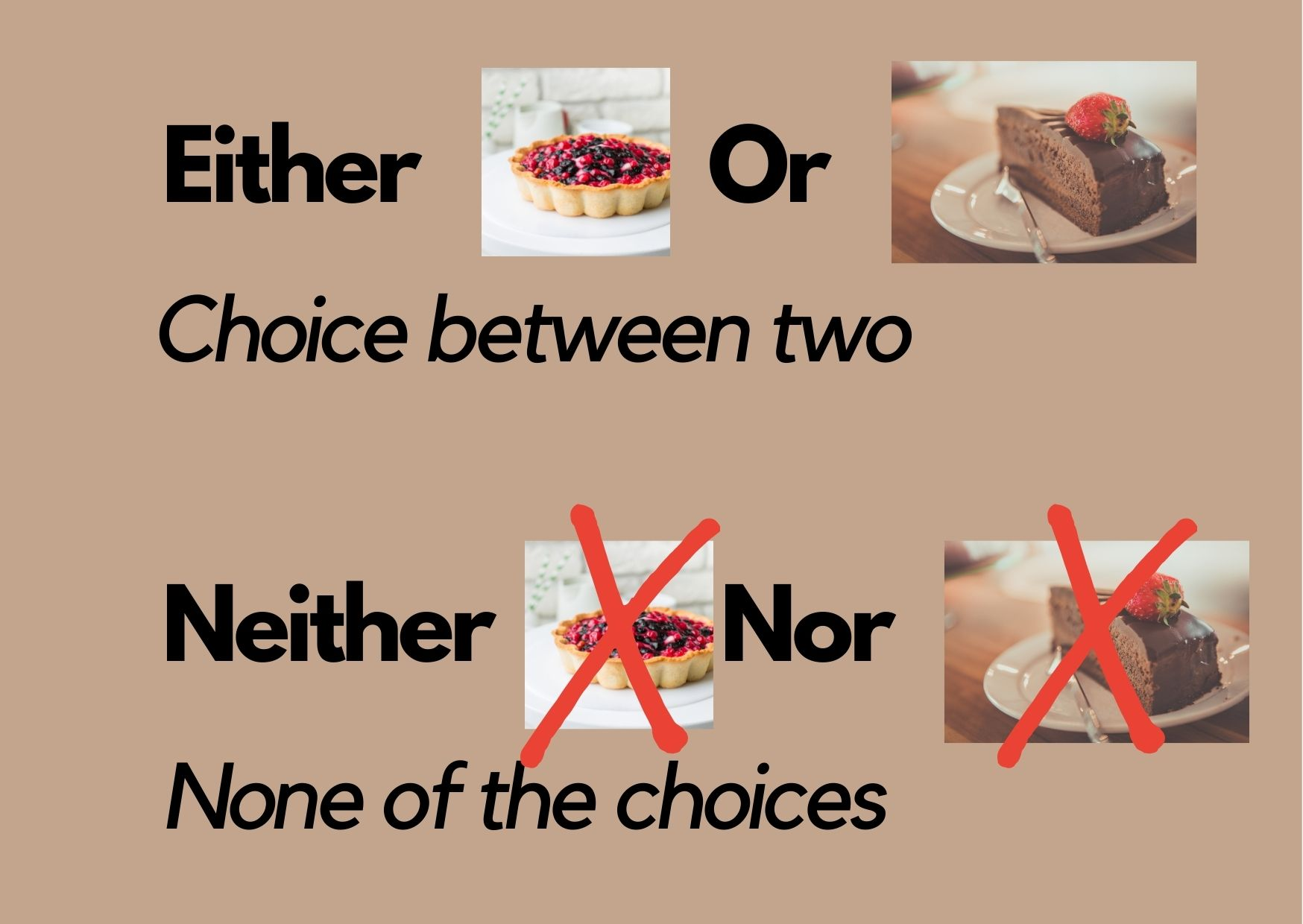 Graphic explaining Either Or and Neither Nor by showing a choice between pie and cake, followed by a choice of neither