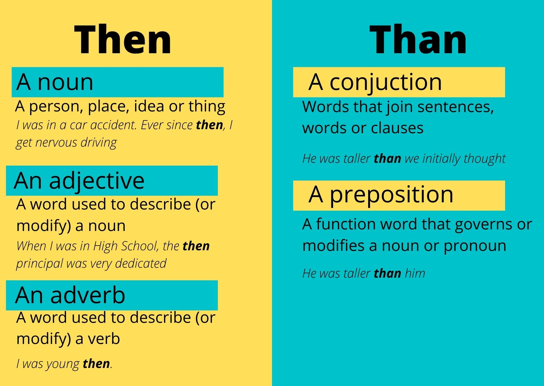 Chart explaining the difference between then and than