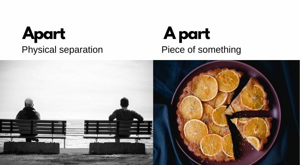 Apart (separation) vs. A part (piece of something)