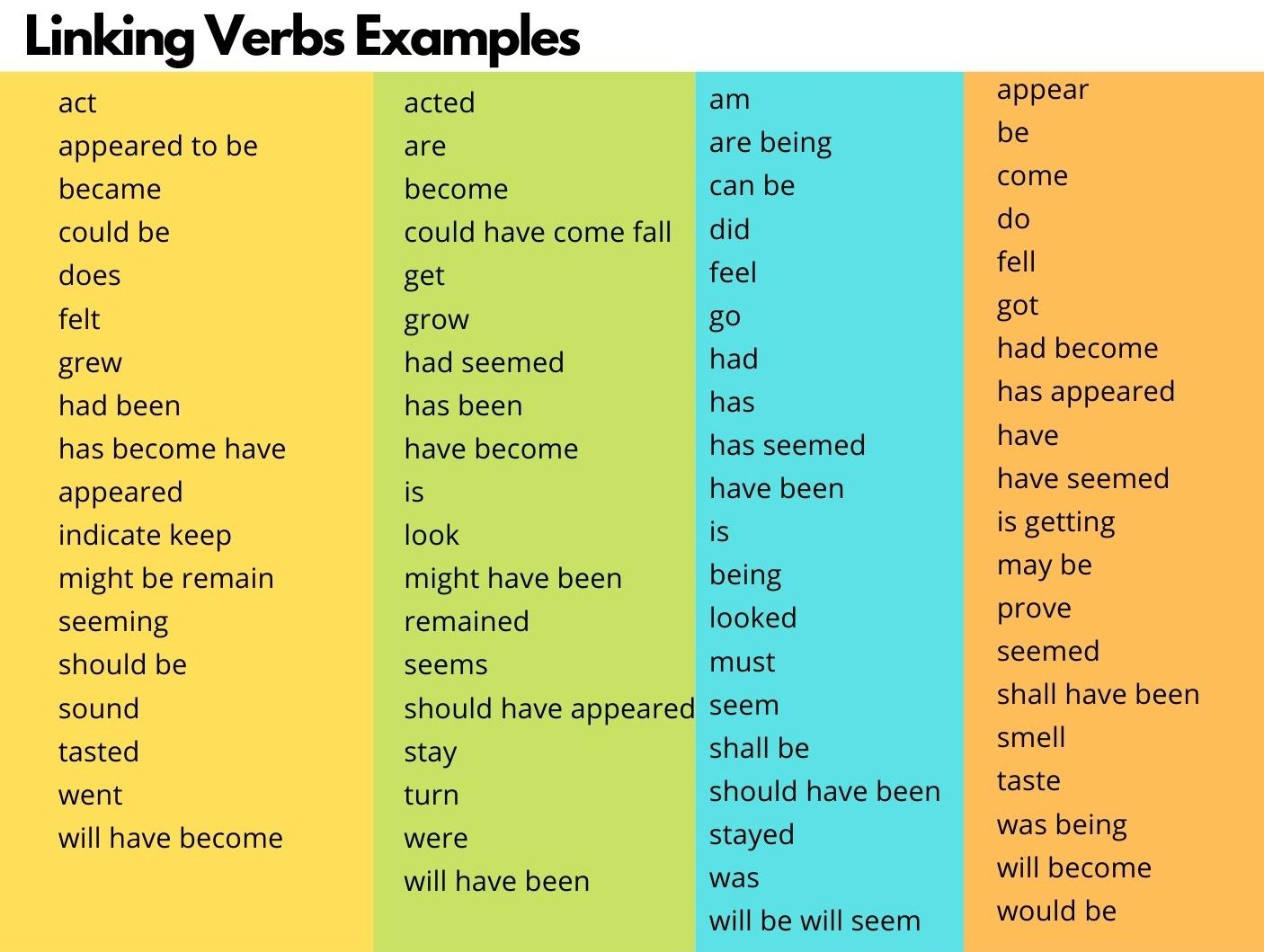 A list of common linking verbs
