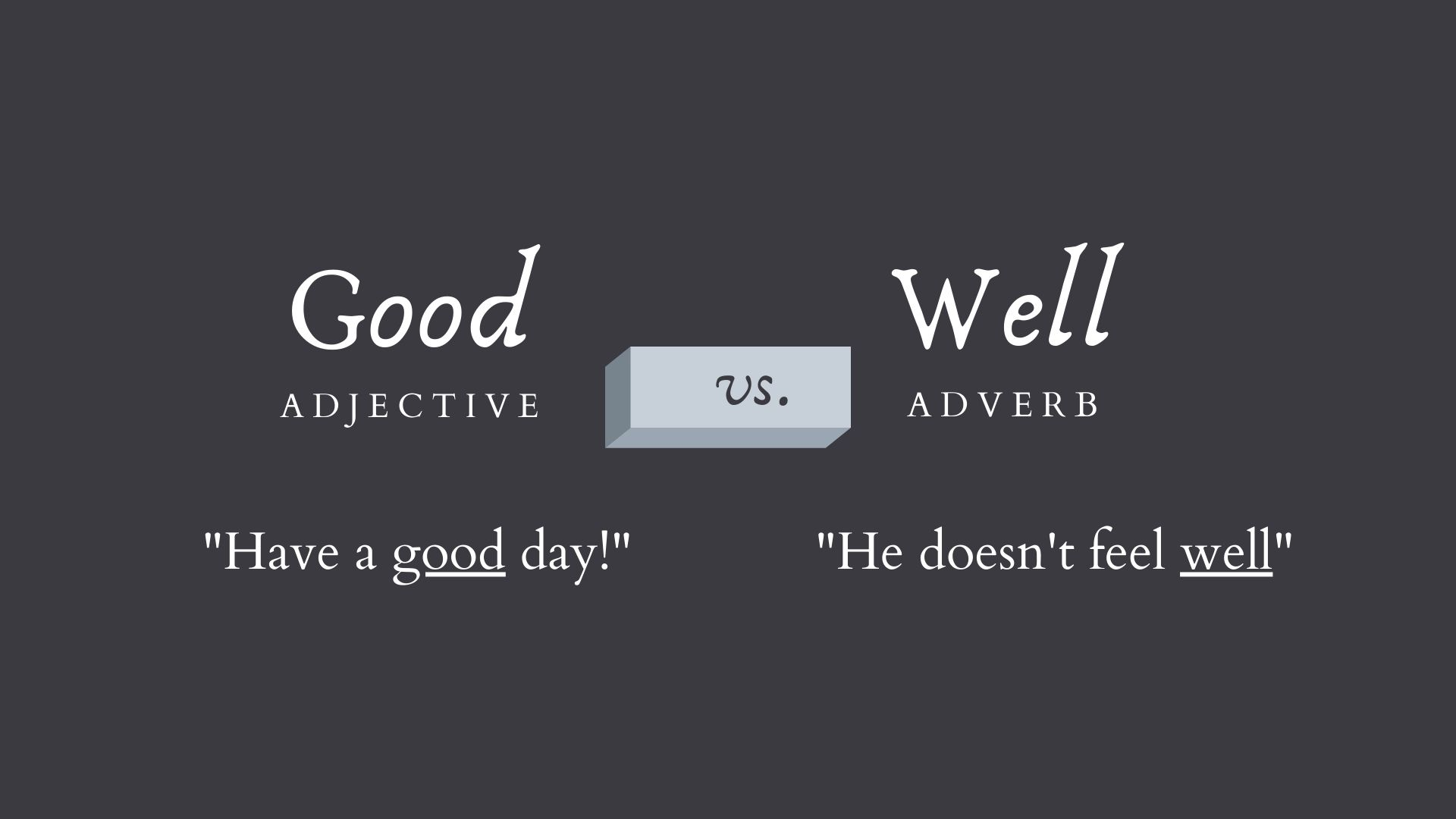Goof vs. Well: Good is an adjective while Well is an adverb